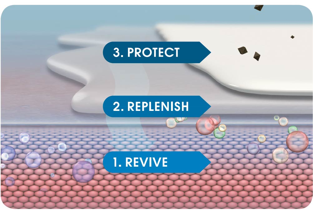 intraceuticals-3-step-hyaluronic-layering