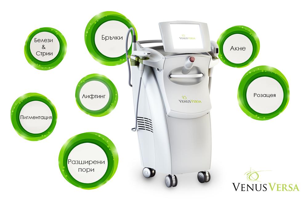 Versa Sales presentation Oct 2015 no pricing